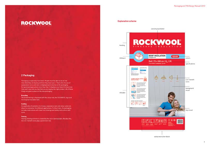 Rockwool explanation manual for new packaging